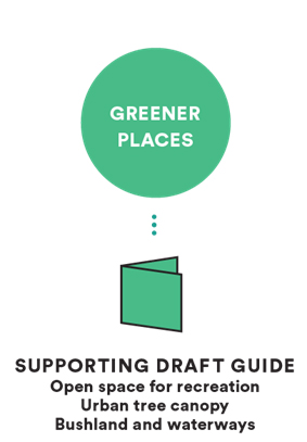 Greener Places supporting draft guide graphic