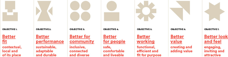 Objectives for good design